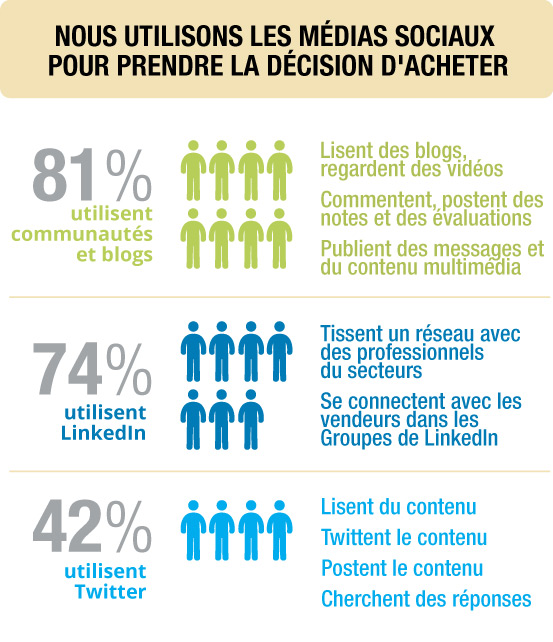 infographicfr