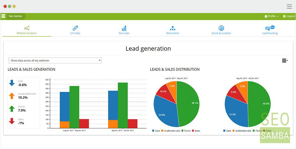 leadandsalesgeneration