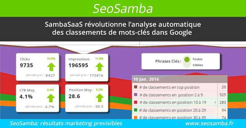 SambaSaaS révolutionne l'analyse des classements de mots-clés dans Google